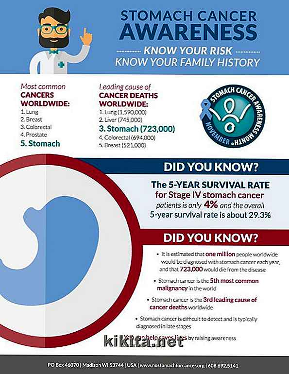 Inforgraphic: Stomaco Cancer Awareness in novembre
